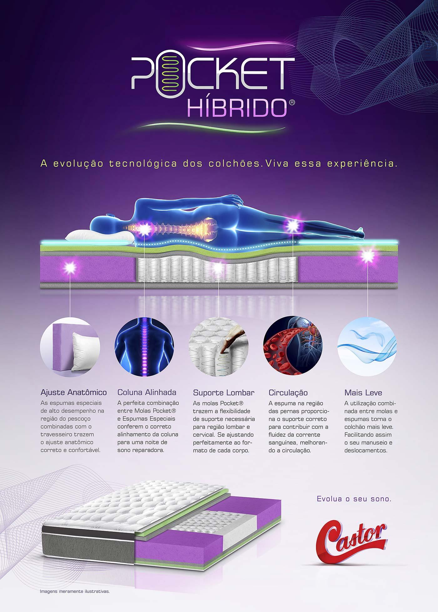 Castor Pocket Hibrido - A evolução tecnologica dos colchões. Viva essa experiência